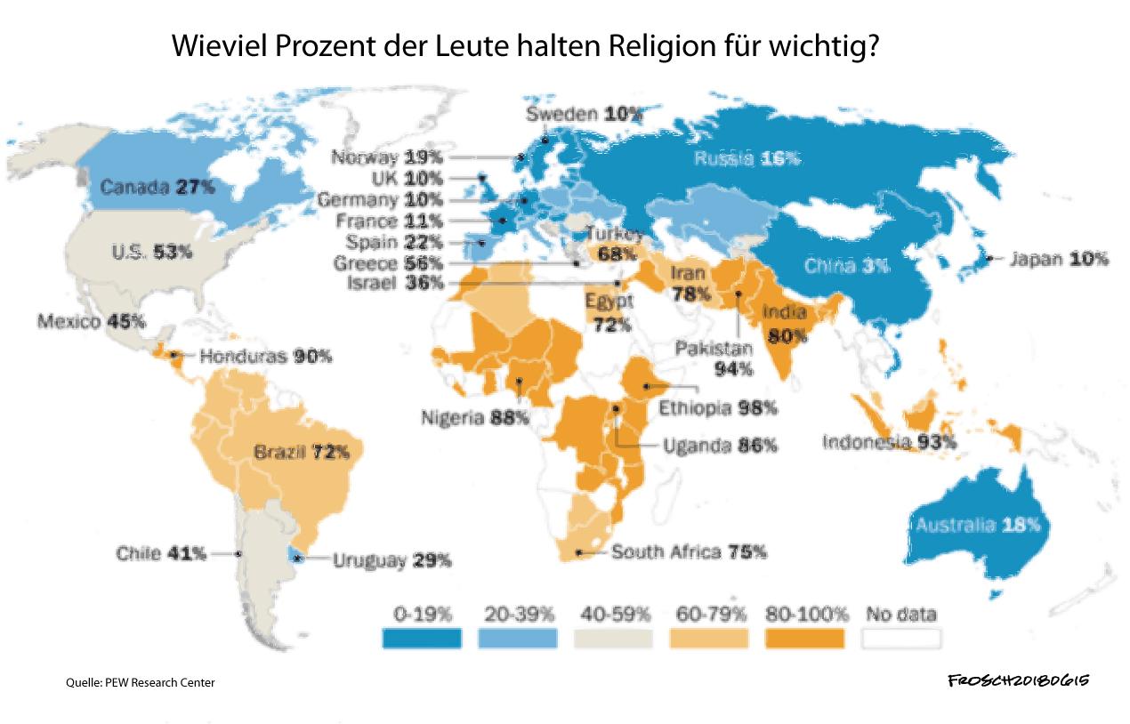 Ist Religion wichtig?