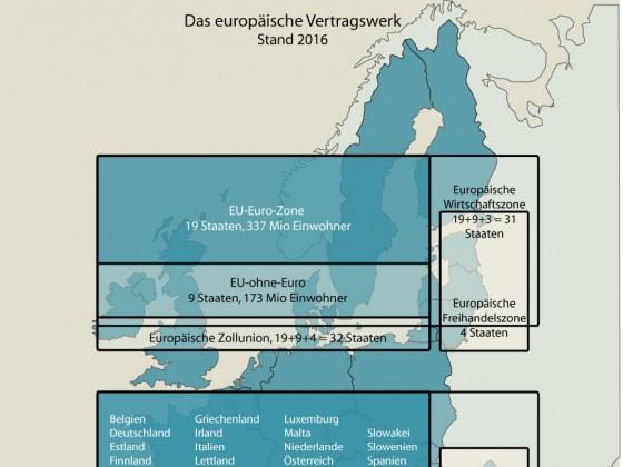 Das Vertragswerk der EU (2016)