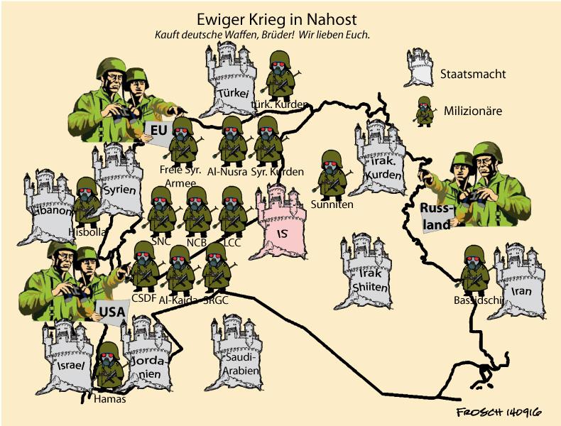 Krieg in Nahost