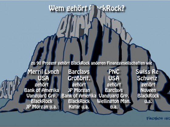 Wem gehört BlackRock?