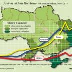 Ukraine 1989 - 2012