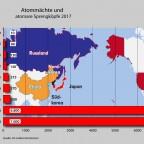 Atommächte und Atomprengköpfe 2017