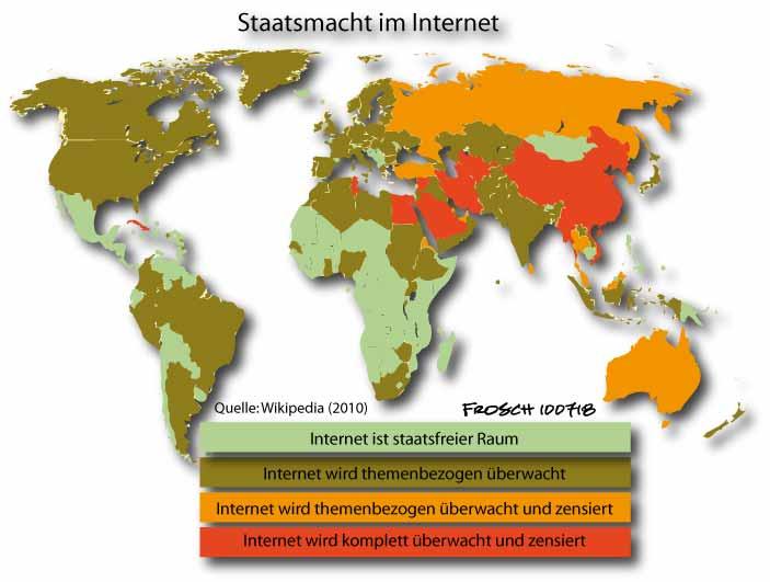 Internetzensur 2010
