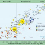 Kindersterblichkeit und BSP pro Kopf