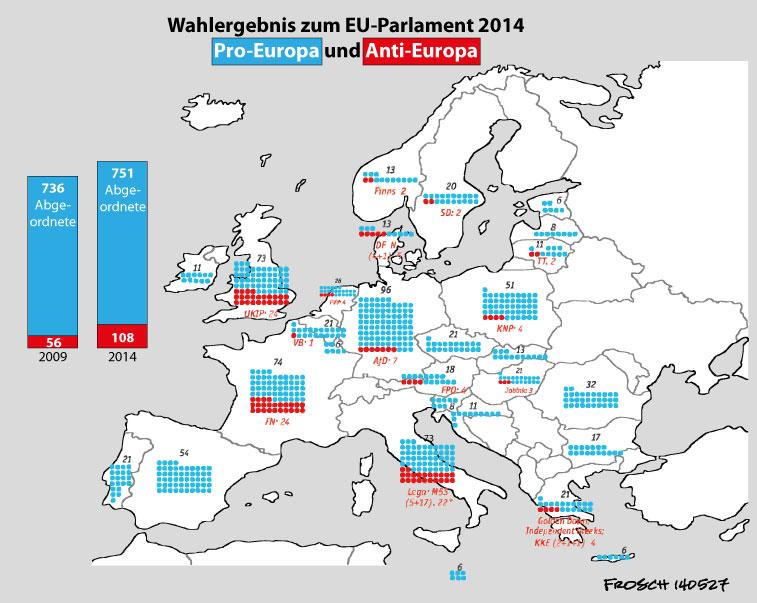 EU-Parlamentswahlen 2014