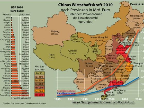 Chinas Wirtschaft 2010