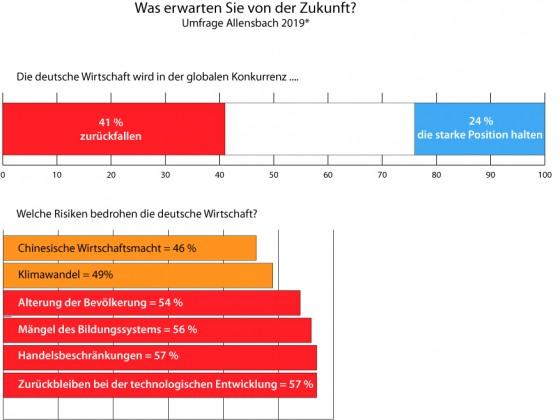 Deutsches Bewusstsein 2019 3-3