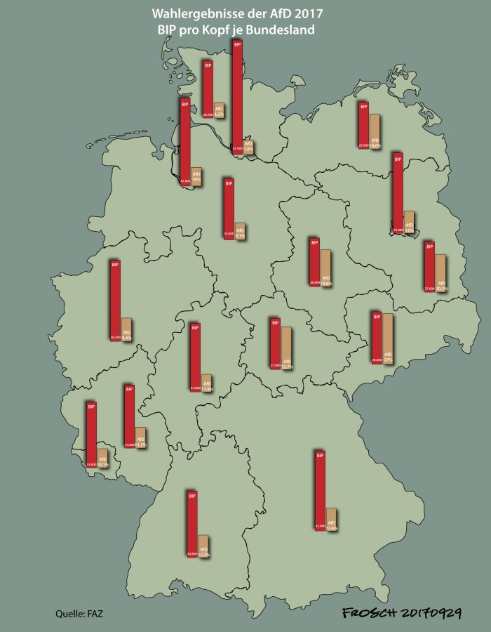 Wahlergebnisse der AfD nach Bundesländern
