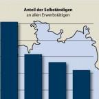Selbständige in Deutschland
