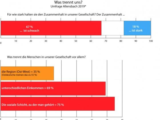 Deutsches Bewusstsein 2019 2-3