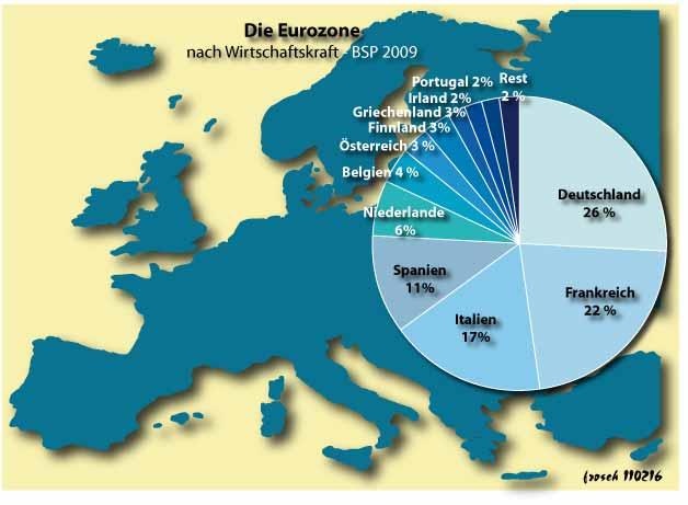 Die Machtverhältnisse in der Eurozone