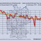 Productivity slows down - Abnehmenden Arbeitsproduktivität in Deutschland