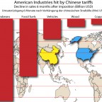 US-Industries hit by Chinese tariffs
