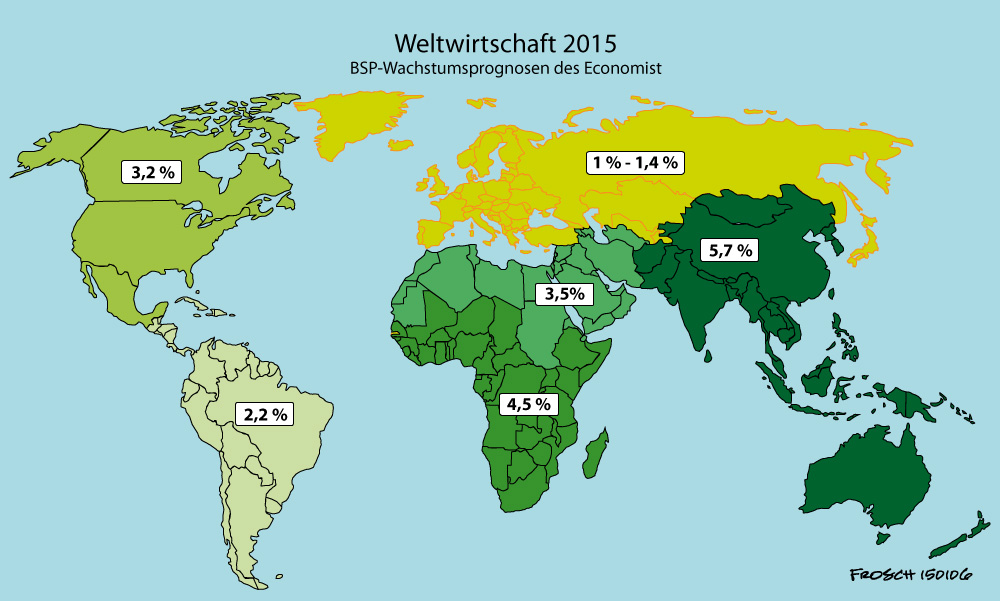 Weltwirtschaft 2015 (Wachstumsprognose)