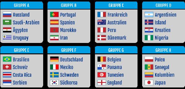 Fußball_WM 2018