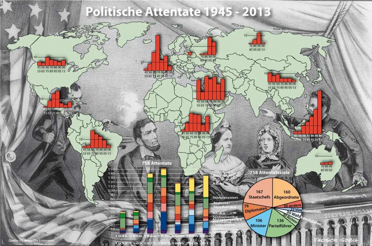 Politische Attentate 1945-2013