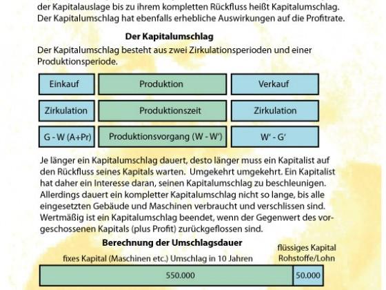 Profitrate und Kapitalumschlag