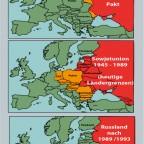 Russland und der Westen