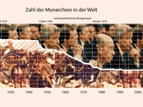 Sturz der Monarchien