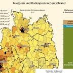 Mietpreis und Bodenpreis in Deutschland
