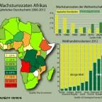 Afrikas Kapitalismus 2000 - 2012