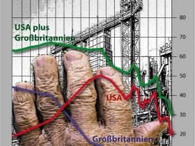 Auslandskapital in Prozent des globalen Kapitalexports