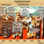 Kriege im kapitalistischen Zeitalter