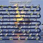 Ölkatastrophen 1910 - 2010